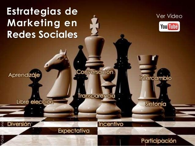 Estrategias de Marketing en Redes Sociales Ver Video Aprendizaje Libre elección Diversión Expectativa Conversación Transpa...
