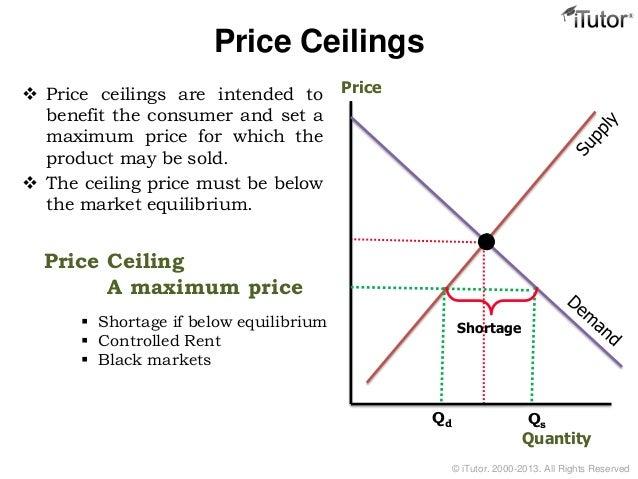 Price Ceilings ...