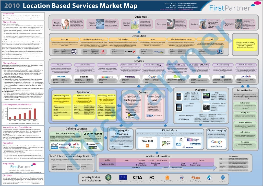 2010 Location Based Services Market Map                                                                                   ...