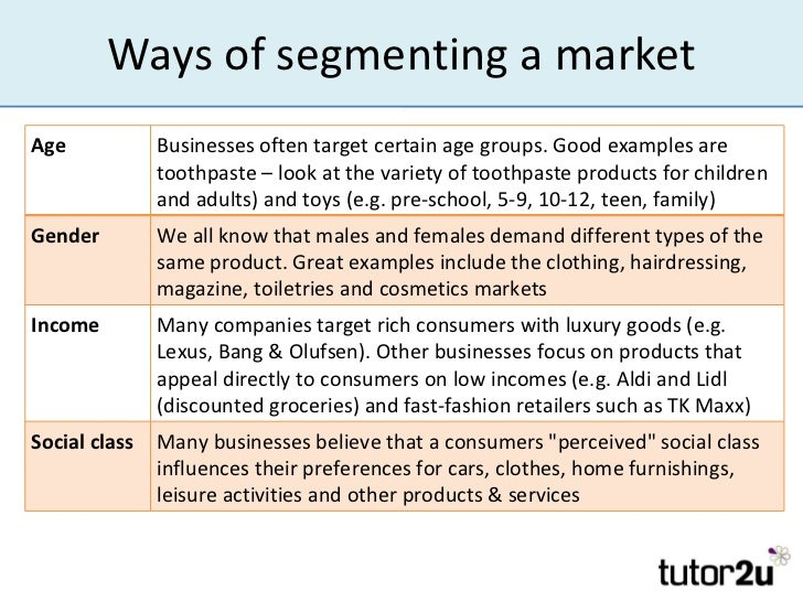 target market identification for schwarzkopf Target market identification definition + create new flashcard popular terms the process of a marketer in identifying the most profitable areas to offer a new product or service target market identification looks at characteristics including disposable income, age, and level of education.