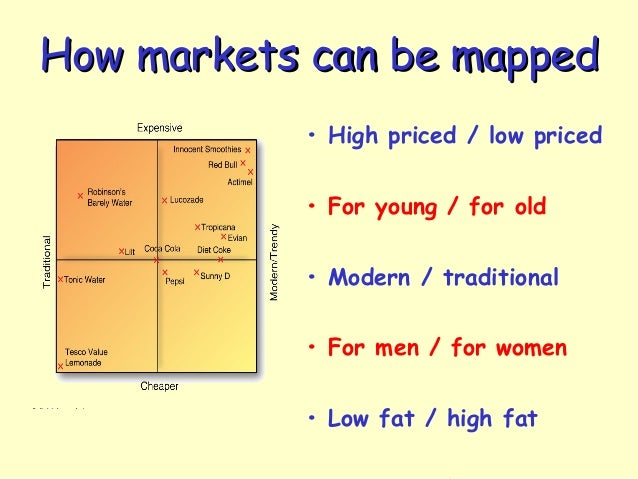 Market Mapping And Segmentation Dragndrop