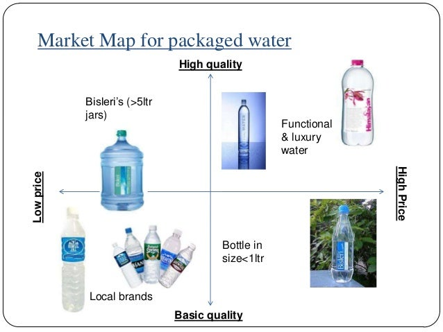 swot analysis bottled water Page gives information about aquafina's swot analysis it also provides information about its stp and competition.