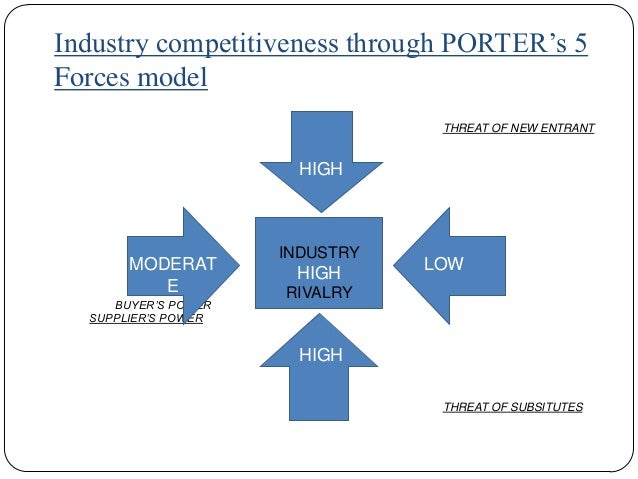 porters five forces for bottled water industry in india Porter's five forces model is a framework for the industry analysis and development of business strategy  with the smoothie and bottled water sectors mainly hit .