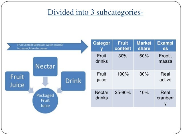 market potential for packaged water industry Market potential for packaged water industry in india potential in packaged water industry in india packaged water or bottled water industry, colloquially called, the mineral water industry, is a symbol of new life style emerging in india.