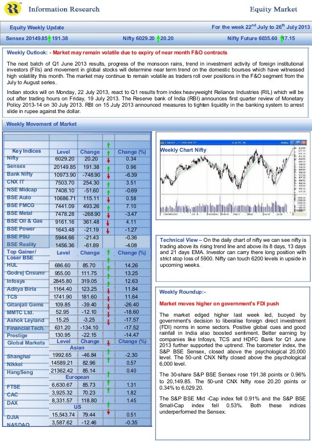 Equity Weekly Update For the week 22nd July to 26th July 2013 Sensex 20149.85 191.38 Nifty 6029.20 20.20 Nifty Future 6035...