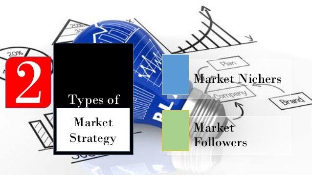 Market Nichers Market Followers 2 Types of Market Strategy