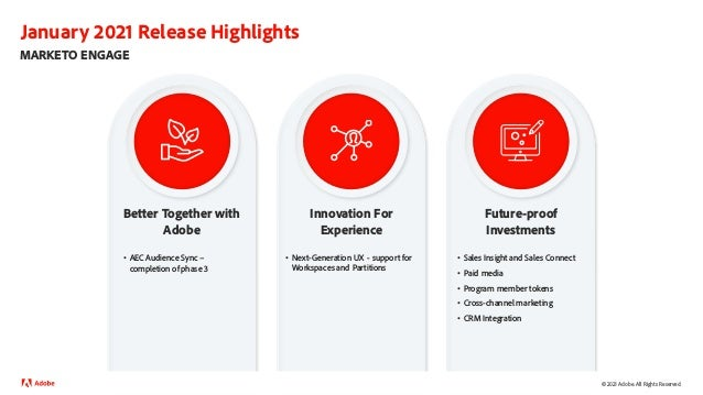 Marketo Engage January 2021 Product Release Presentation