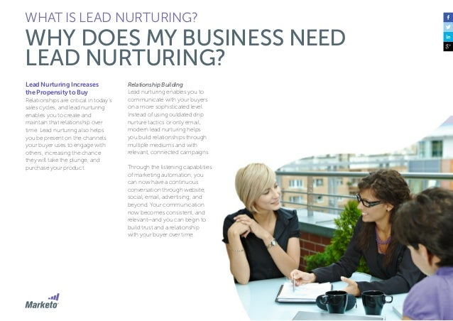 11 Branding and Thought Leadership When done well, lead nurturing plays a critical role in building your brand. Buyers are...