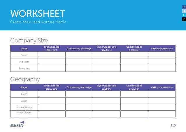 Marketo guide to lead nurturing-segmentation