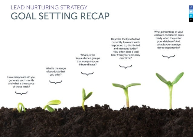 21 LEAD NURTURING STRATEGY GOAL SETTING Qualitative Objectives Your lead nurture efforts will include qualitative goals—wh...