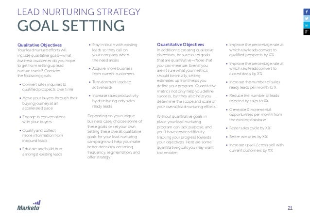 22 LEAD NURTURING STRATEGY GOAL SETTING Start Small, Think Big There is a lot you can do with today's marketing automation...