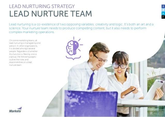 24 LEAD NURTURING STRATEGY LEAD NURTURE TEAM The Creative Side of Lead Nurturing On the creative side of your lead nurturi...