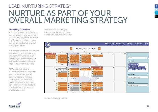 33 • 480% increase in new lead conversion in 6 months of using Marketo • Average sale value up 255% when part of a lead ...