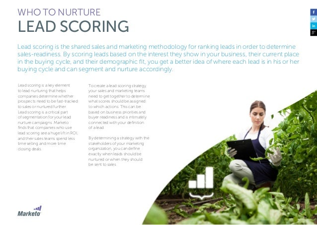 37 WHO TO NURTURE LEAD SCORING 1. Lead Fit Determining lead fit, or explicit lead scoring, is based on observable or direc...