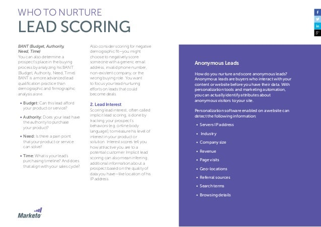 39 WHO TO NURTURE LEAD SCORING 3. Lead Behavior Interest and fit are not enough. You need to track additional factors such...