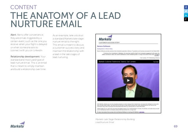 70 CONTENT THE ANATOMY OF A LEAD NURTURE EMAIL Communication: An email that is meant to update or communicate information ...