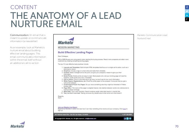 71 CONTENT THE ANATOMY OF A LEAD NURTURE EMAIL Reminder: A 'nudge' email send to a subscriber who has abandoned her online...
