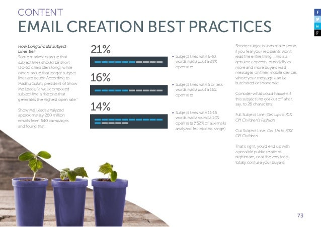 74 CONTENT EMAIL CREATION BEST PRACTICES Sender Like we talked about in Part I of this Definitive Guide, lead nurturing is...
