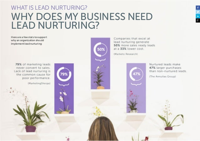 10 Lead Nurturing Increases the Propensity to Buy Relationships are critical in today's sales cycles, and lead nurturing e...