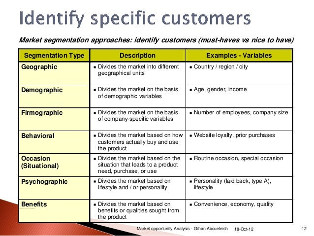Amazing Market Segmentation ... To Business Opportunity Analysis Template