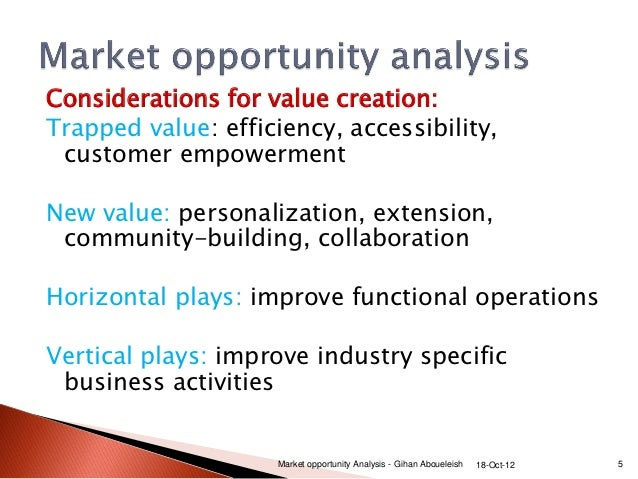 Business Opportunities Industry Analysis 2018 - Cost & Trends