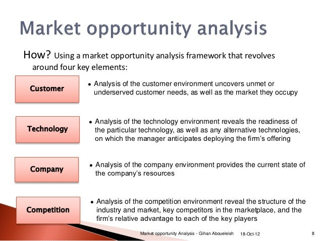 Attractive Market Opportunity Analysis   Gihan Aboueleish 18 Oct 12 7; 8. Within Business Opportunity Analysis Template