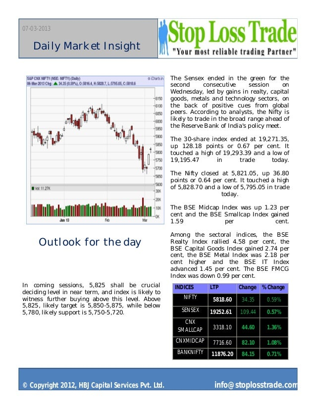07-03-2013   Daily Market Insight                                                      The Sensex ended in the green for t...