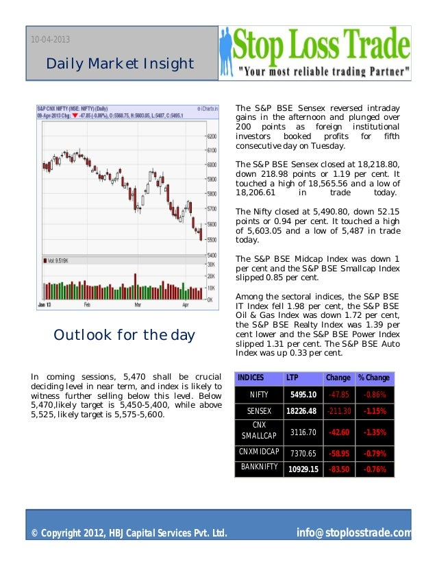 10-04-2013   Daily Market Insight                                                      The S&P BSE Sensex reversed intrada...