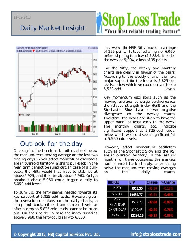 11-02-2013   Daily Market Insight                                                      Last week, the NSE Nifty moved in a...