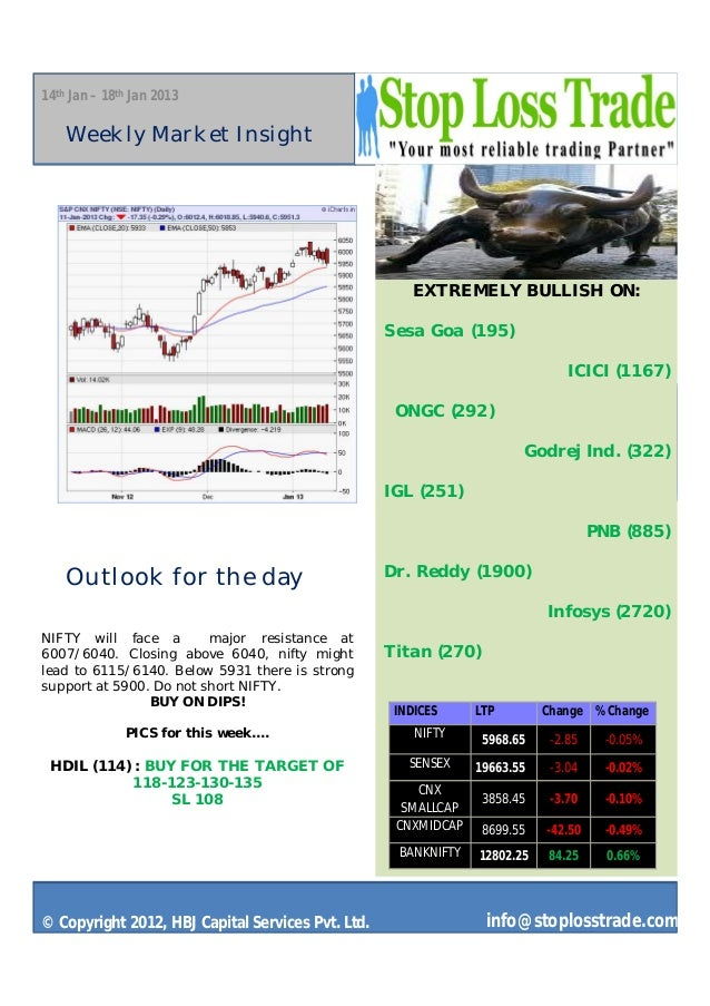 14th Jan – 18th Jan 2013    Weekly Market Insight                                                       EXTREMELY BULLISH ...