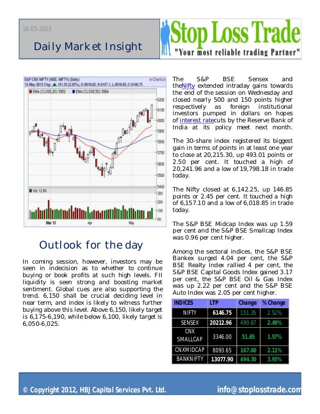 16-05-2013© Copyright 2012, HBJ Capital Services Pvt. Ltd. info@stoplosstrade.comDaily Market InsightOutlook for the dayIn...