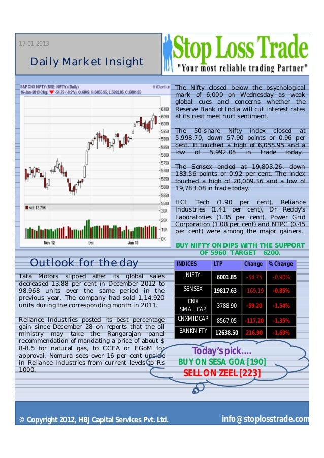 17-01-2013   Daily Market Insight                                                   The Nifty closed below the psychologic...