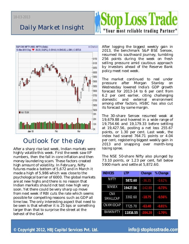 18-03-2013   Daily Market Insight                                                     After logging the biggest weekly gai...