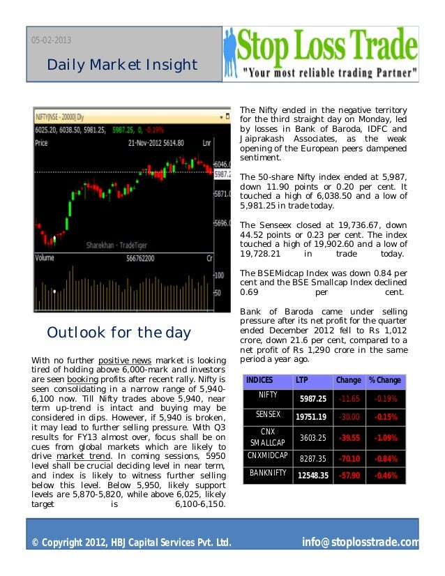 05-02-2013    Daily Market Insight                                                        The Nifty ended in the negative ...