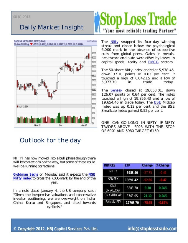08-01-2013    Daily Market Insight                                                          The Nifty snapped its four-day...