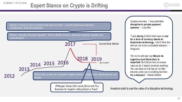 Blockchain Market Outlook : 2019 - 2020