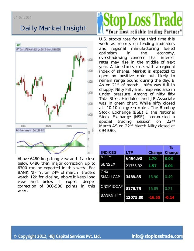 24-03-2014 Daily Market Insight U.S. stocks rose for the third time this week as reports on leading indicators and regiona...