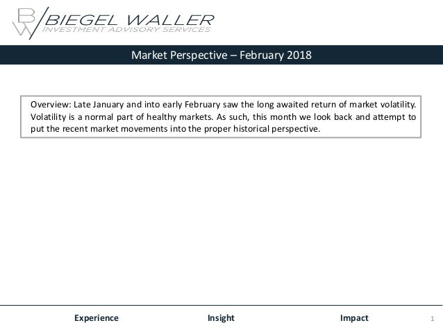 Market Perspective – February 2018 Experience Insight Impact Overview: Late January and into early February saw the long a...
