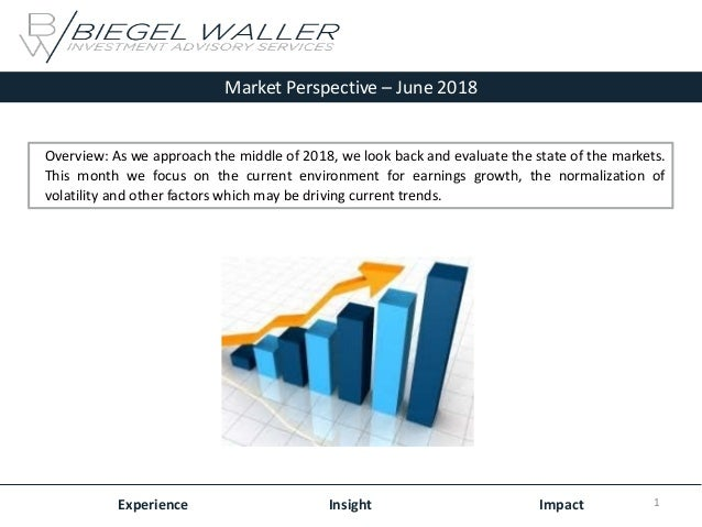 Market Perspective – June 2018 Experience Insight Impact Overview: As we approach the middle of 2018, we look back and eva...