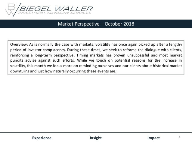 Market Perspective – October 2018 Experience Insight Impact Overview: As is normally the case with markets, volatility has...