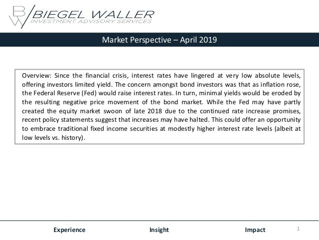Market Perspective – April 2019 Experience Insight Impact Overview: Since the financial crisis, interest rates have linger...