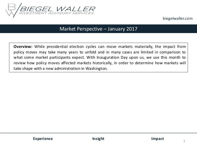 Market Perspective – January 2017 Experience Insight Impact biegelwaller.com Overview: While presidential election cycles ...