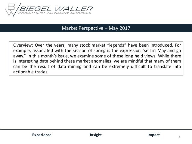 """Market Perspective – May 2017 Experience Insight Impact Overview: Over the years, many stock market """"legends"""" have been in..."""
