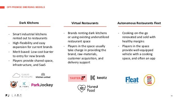 OFF-PREMISE EMERGING MODELS 16 - Smart industrial kitchens rented out to restaurants - High-flexibility and easy expansion...