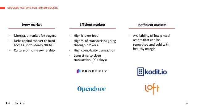 SUCCESS FACTORS FOR IBUYER MODELS 20 - Mortgage market for buyers - Debt capital market to fund homes up to ideally 90%+ -...