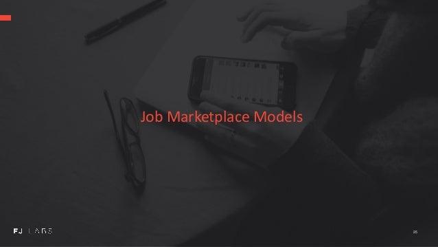 Job Marketplace Models 25