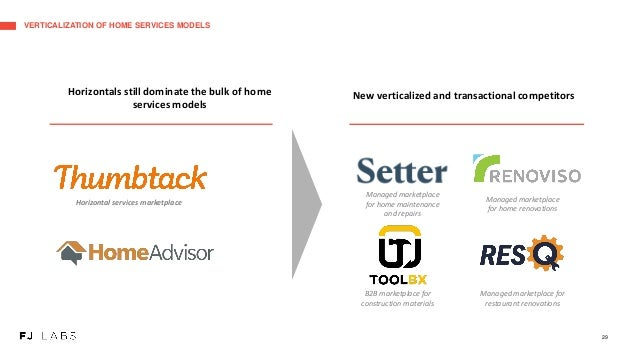 VERTICALIZATION OF HOME SERVICES MODELS 29 Horizontal services marketplace New verticalized and transactional competitorsH...