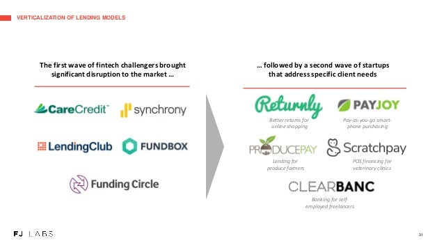 VERTICALIZATION OF LENDING MODELS 31 … followed by a second wave of startups that address specific client needs The first ...