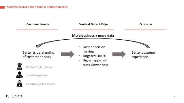SUCCESS FACTORS FOR VERTICAL LENDING MODELS 32 Better understanding of customer needs • Faster decision making • Targeted ...
