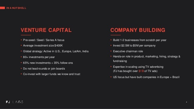 IN A NUTSHELL VENTURE CAPITAL • Pre-seed / Seed / Series A focus • Average investment size $400K • Global strategy: Active...